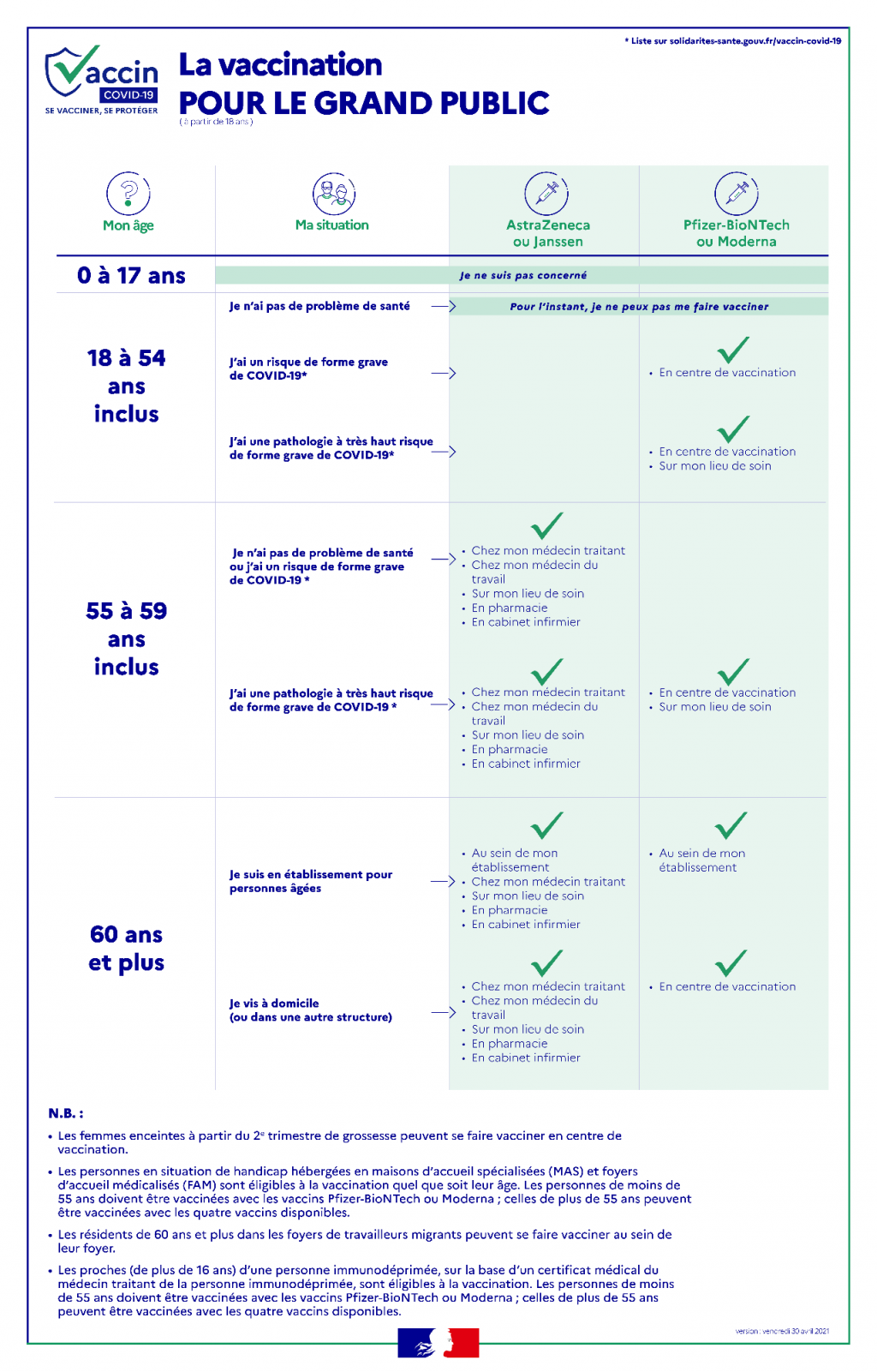 infog_vaccination