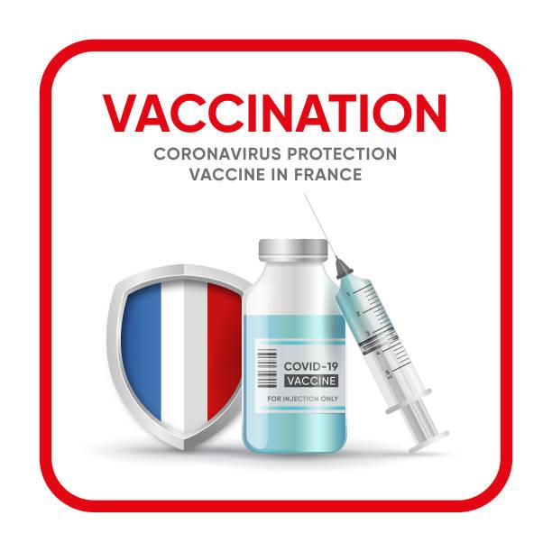 Vaccination - Coronavirus and Flu vaccine set